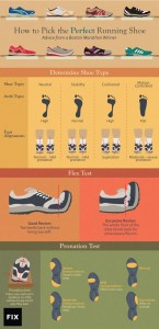 How to pick a running Shoe